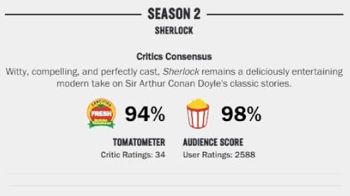 Sherlockシャーロックシーズン2のRottenTomatoesでの評価